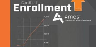 Enrollment in Ames Up for the 2019-2020 School Year